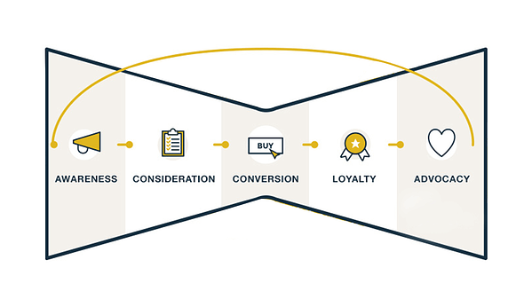 customer_journey_1