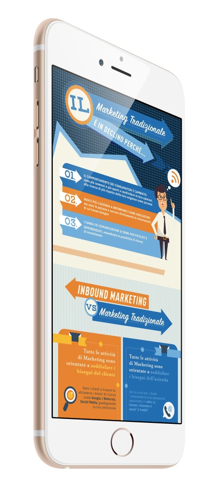 infografica inbound vs outbound marketing iphone