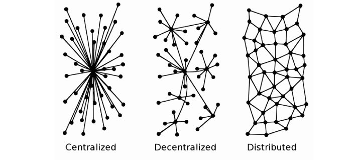 centralized_decentralized_distributed