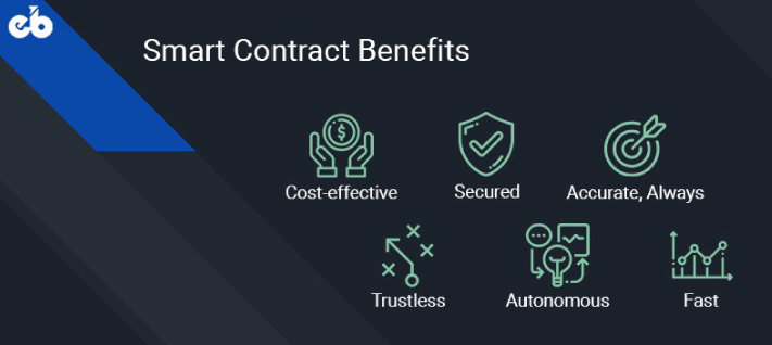 smart_contract_benefits