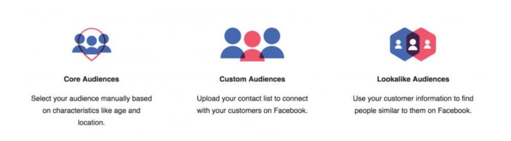facebook_audience_b2b