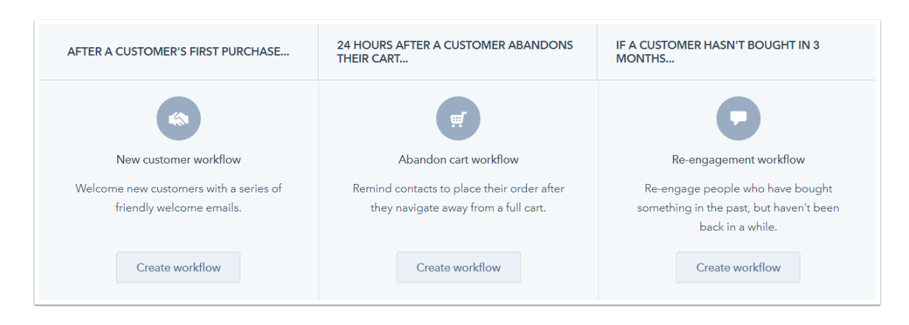 workflow_ecommerce_hubspot_marketing_automation