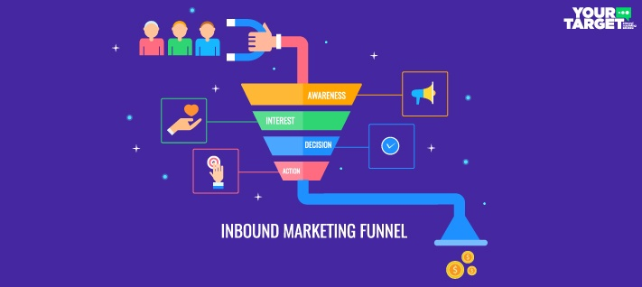 inbound_marketing_funnel_COVER